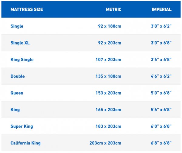 NZ furniture removals freight guide mattress sizes